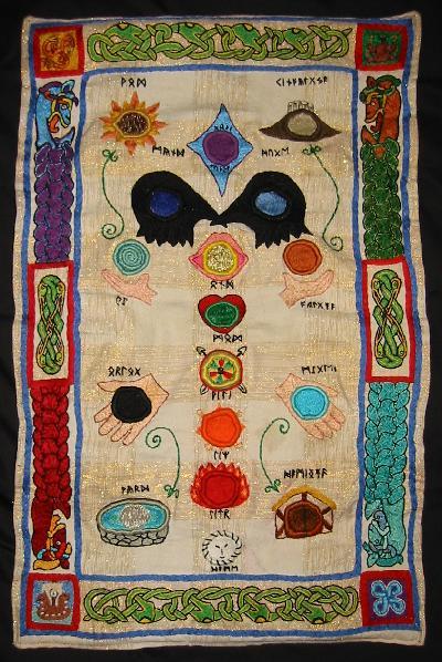 Карта души:  метод гадания в традиции Северного шаманизма Soulmap